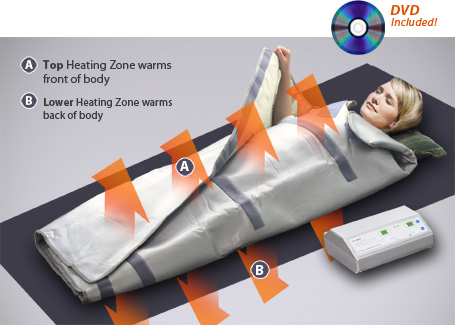 Ph 2b Ii Far Infrared Sauna Wrap Sleeping Bag Sauna