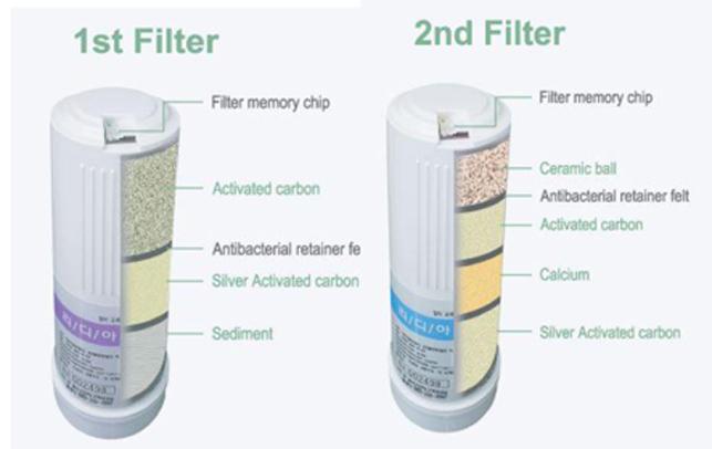 60 /μm Particle Retention Size Direct Interchange 3045 PSI Maximum Pressure Millennium Filters 304 Stainless Steel Mesh Media Millennium-Filters MN-D89B60WV WIX Hydraulic Filter